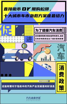 直接撒幣 or 限購松綁 ,十大城市車市急救方案誰最給力